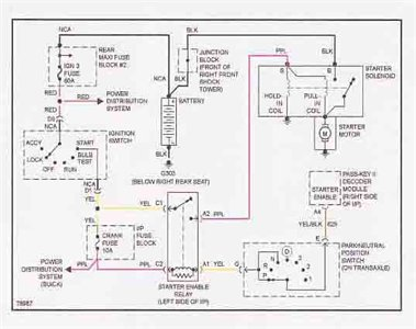 95 Intrepid Starter Relay Wiring Diagram, 95, Get Free