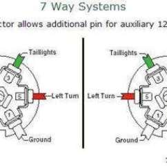 7 Way Round Trailer Plug Wiring Diagram Vw Golf Mk5 Radio 1996 Exiss Horse – Readingrat.net