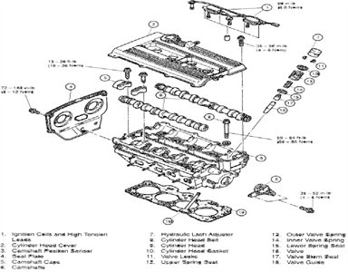 Kia free vacuum hose diagram Questions & Answers (with