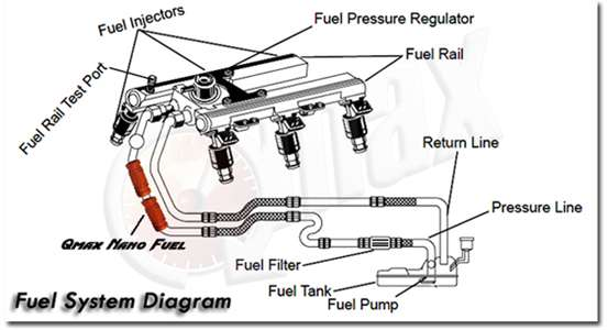 2001 Gmc Yukon Denali Fuel Line Diagram. Diagrams. Auto
