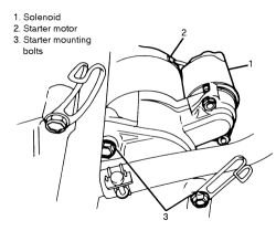 Geo Metro starter relay location Questions & Answers (with