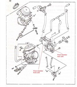 Wiring Diagram For 1996 750 1996 Clutch Diagram Wiring