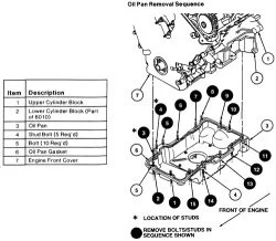 SOLVED: How do u replace the oilpan gasket on a 2000 ford