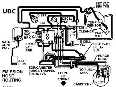 I need the vacuum line diagram for a 1985 s 10 Blazer
