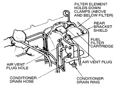 Where is the fuel filter located on 1984 ford ranger? 2.3l