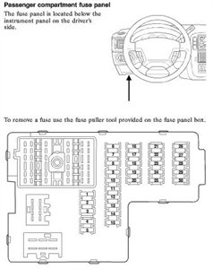 Diagram of the underhood fuse block for my 2001 ford