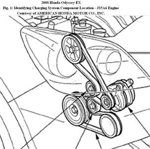Odyssey honda ctdi belt diagram Questions & Answers (with