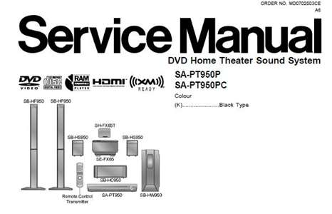 Panasonic Sa-Pt75 Manual : Free Programs, Utilities and