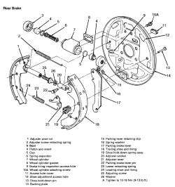 instructions brake shoe Questions & Answers (with Pictures
