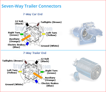 capture trailer hitch e0nmjzidpw0gcpbdbczkknpl 5 0?resize\=348%2C300 7 pin connector wiring diagram truck 7 pin tow wiring, trailer 7 pin trailer connector diagram at honlapkeszites.co