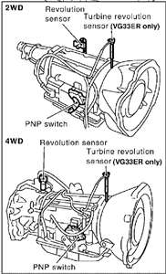 Nissan speed sensor diagrams Cars & Trucks Questions