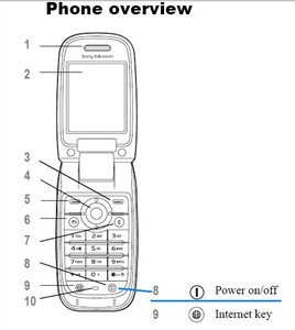 20 Most Recent Sony Ericsson Z520i Cellular Phone