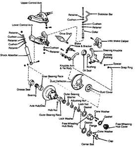 1987 Toyota Pickup Wiring Diagram On 1987 Toyota Pickup