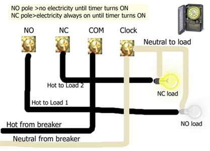 pool timer wiring diagram intermatic wiring diagram intermatic timer wiring diagram and schematic design