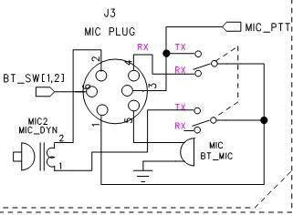 Need pin out diagram for the 6 pin mic on a Cobra 29 WX NW