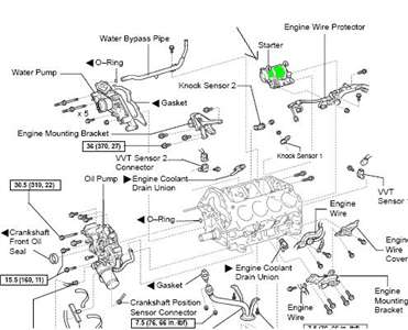 Toyota Sequoia wiring diagram toyota fortuner Questions