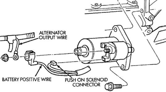 Plymouth Voyager Parts Diagram • Wiring Diagram For Free