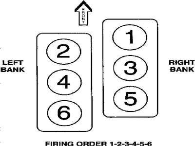Chrysler 300 firing order diagrams with picture of how to
