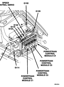 Chrysler 300M engine control module location Questions