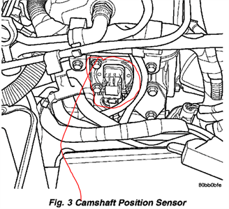 I need the wiring diagram for the camshaft position sensor