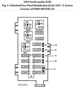 2009 Ford e250 fuse diagram