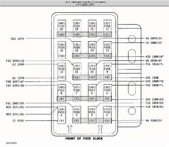 I need a fuse box diagram for a 97 jeep wrangler 4 cyl se