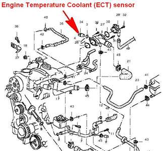 SOLVED: Misreading outside temperature sensor on 2001 Audi
