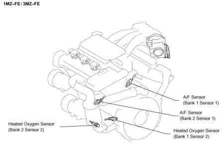 Where is bank 2 sensor 1 oxygen sensor on a 2001 mazda