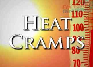 Internal First Aid Training Heat Cramps