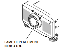 Sanyo PLC-XP18 projector lamp