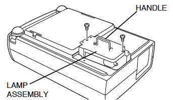 Easy instructions for replacing the Sanyo PLV-30 projector