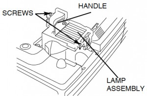 3 Easy steps to replace the Sanyo PLC-XT15 projector lamp