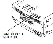 When to change your Sanyo POA-LLB02 and POA-LMP39 lamp