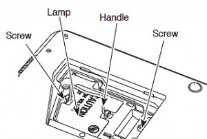 Step-by-step: how to change the Sanyo PLC-XU75/PLC-XU78