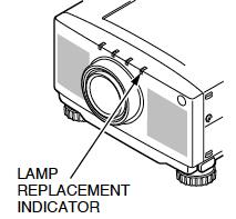 Sanyo PLC-XP18 projector lamp
