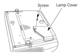 Quick guide for replacing the Sanyo PLV-Z2 projector lamp