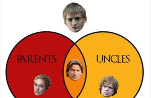 Game Of Thrones Infographics Only Fans Will Understand