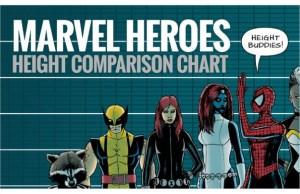 Superhero height chart