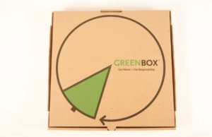 GreenBox Pizza Box
