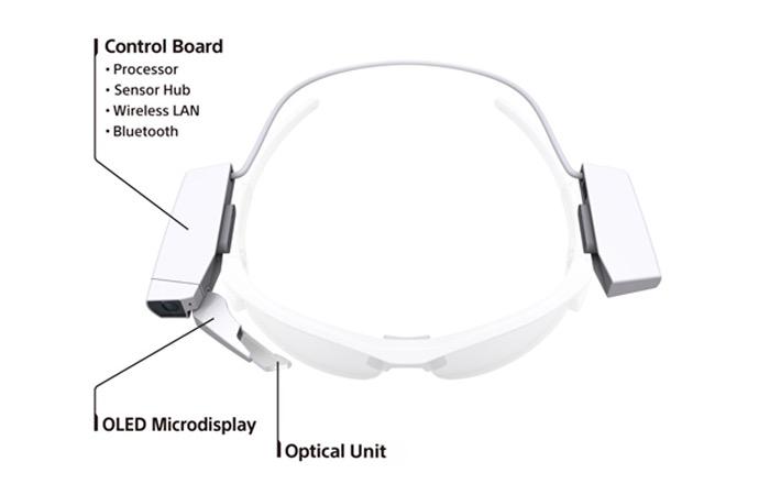 Sony-Display-Module