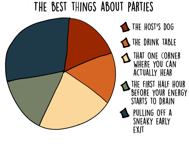 Graphs That Introverts Will Totally Understand