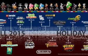 nintendo 2015 games infographic