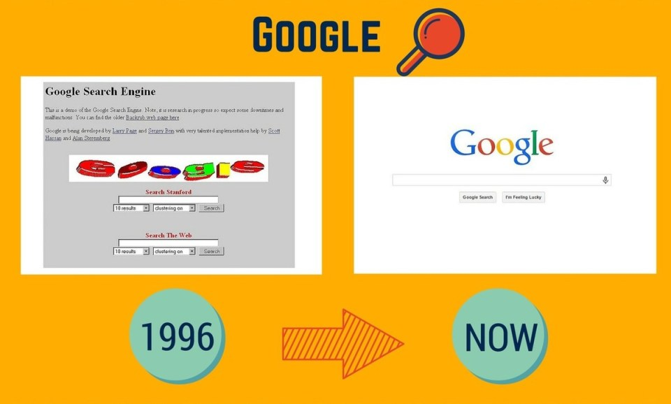 Popular Websites Used To Look Like