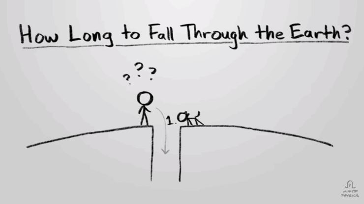 MinutePhysics provides a detailed calculation of how long it would take a person to fall through the Earth. The video addresses a viewer question submitted after a collaboration between MinutePhysics and Vsauce to explain how a hollow Earth would behave if someone jumped inside.
