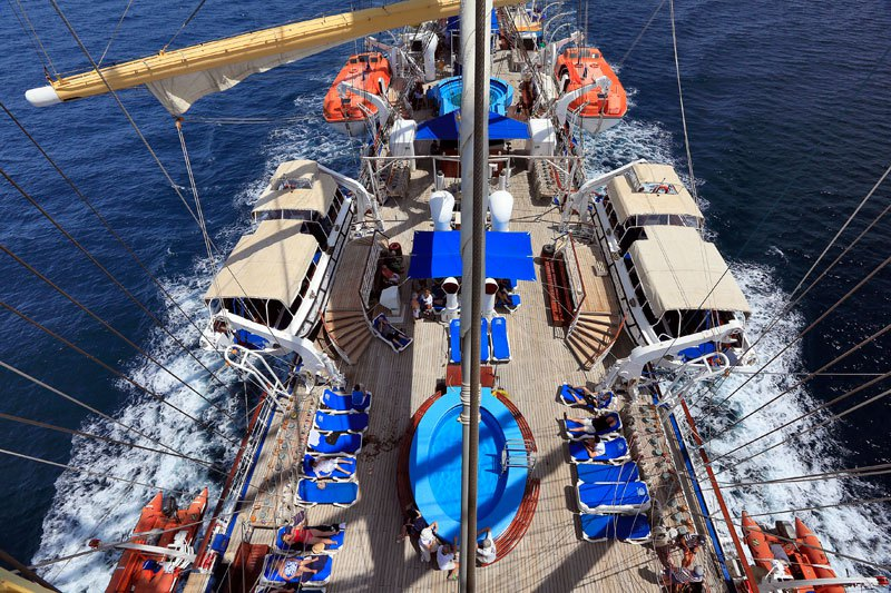The World's Largest Full-Rigged Sailing Ship