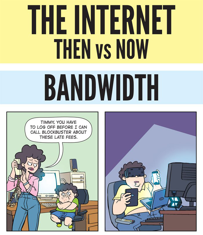 The Internet Then Vs Now