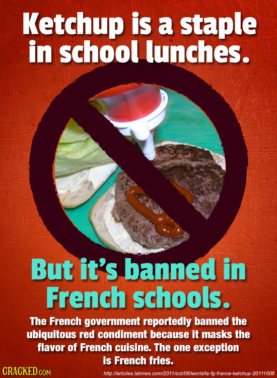Things Which Are Banned Around The World