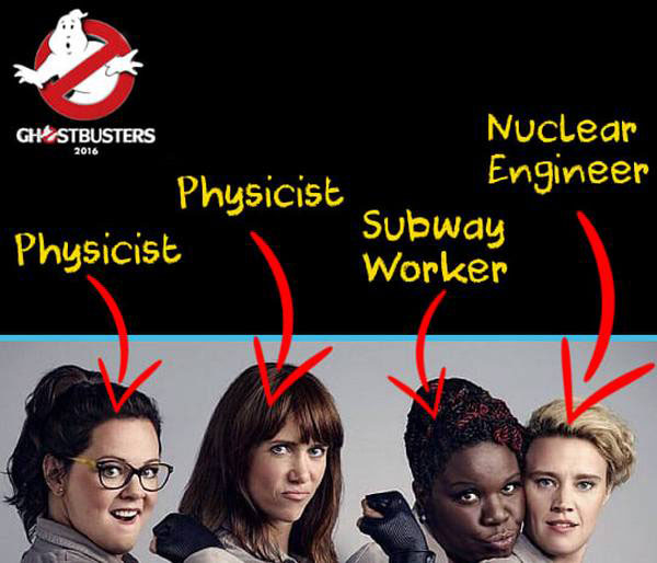 26 Ways Hollywood Is Screwing Up The Diversity in Movies