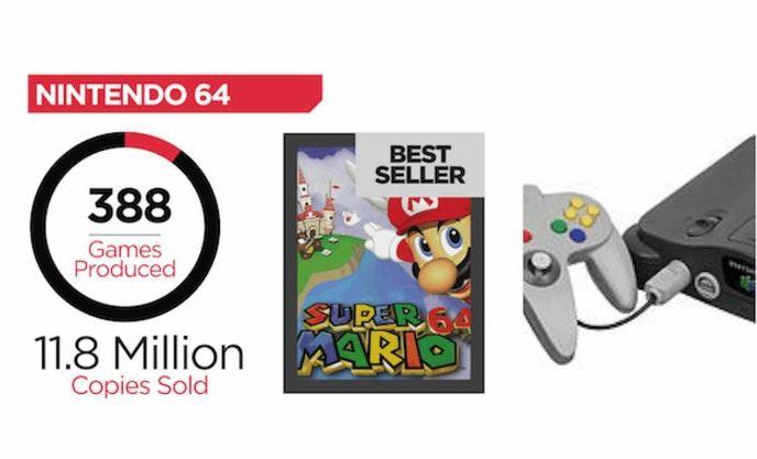 video-games-numbers