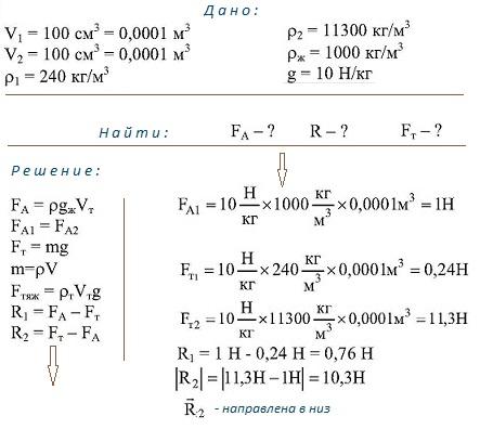 Задачи олимпиады по физике с решением решение задач основы динамики физика 9 класс